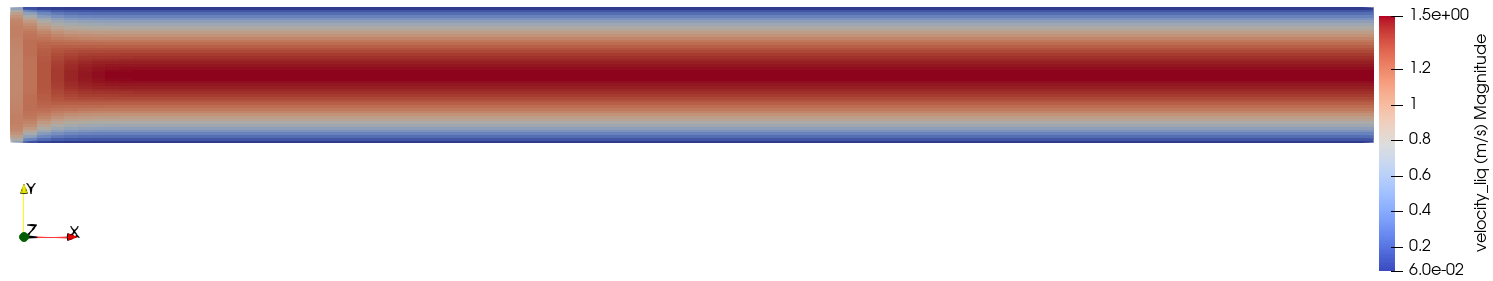 examples/freeflowchannel/img/velocity.png
